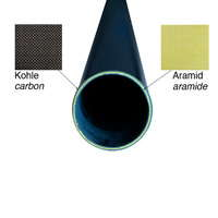 product image: Carbon/ Kevlar round tube wound, plain weave (3k)
