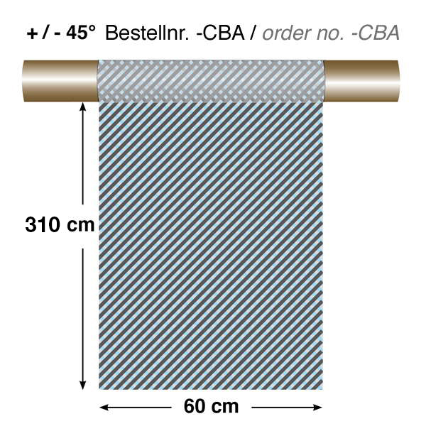 product image 3: CARBOWEAVE IMS Carbon NCF 55 g/m² (biaxial), 60 x 310 cm